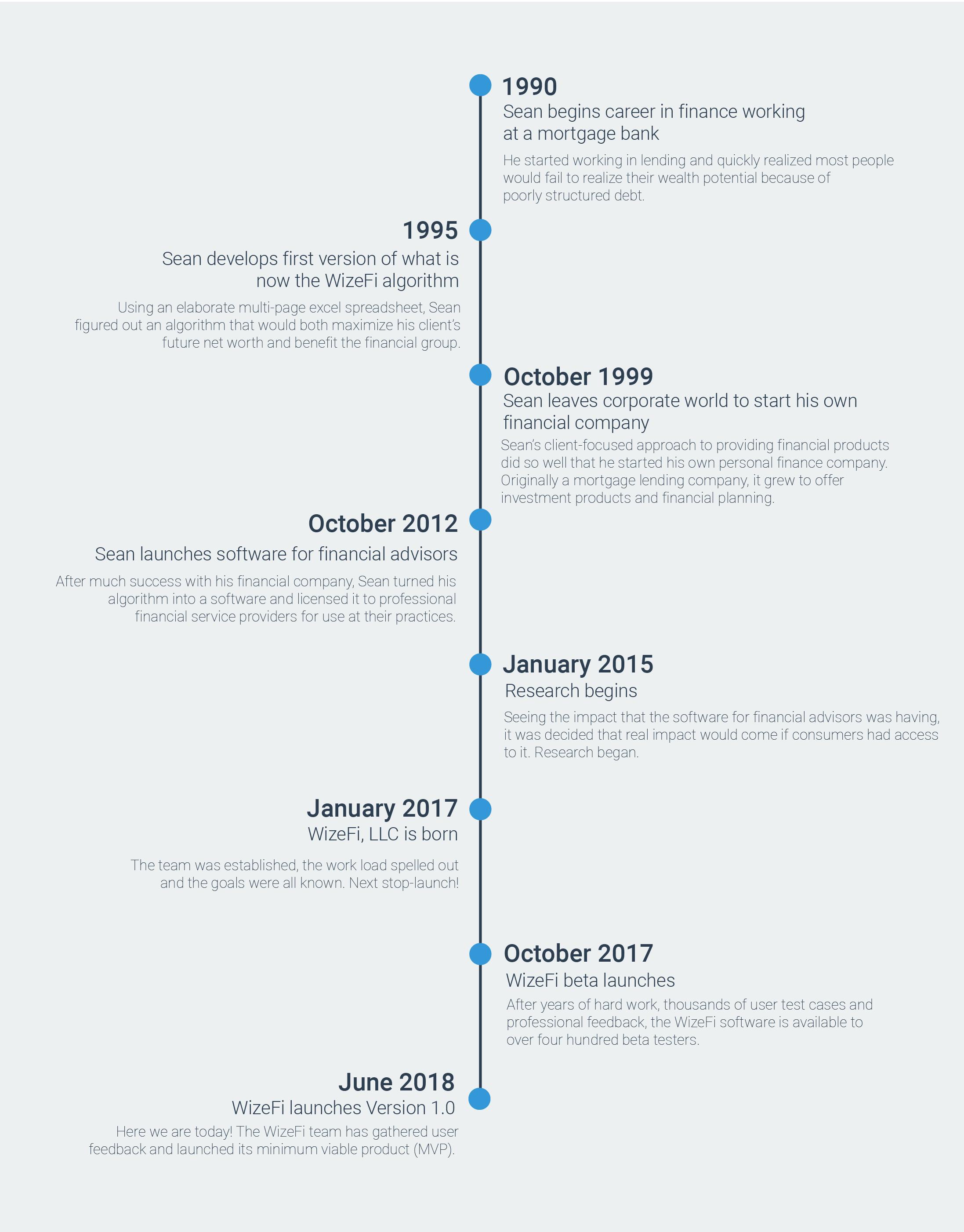 final timeline-01